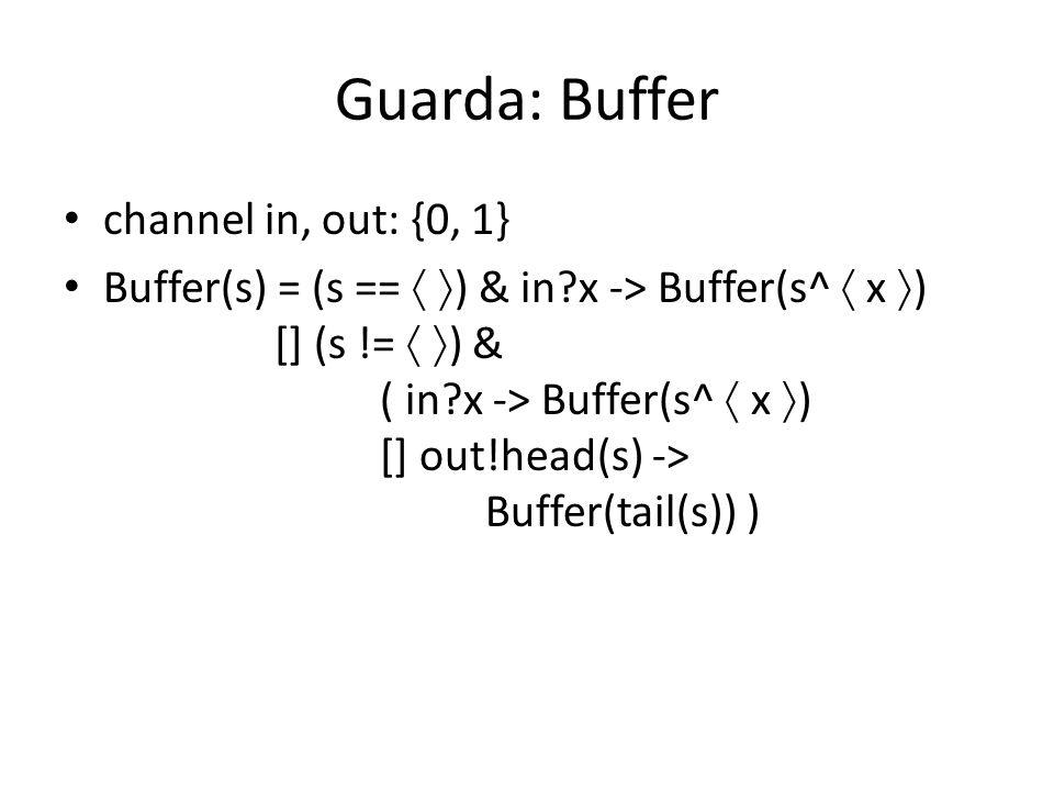 Guarda: Buffer channel in, out: {0, 1} Buffer(s) = (s == ) & in?x -> Buffer(s^ x ) [] (s != ) & ( in?x -> Buffer(s^ x ) [] out!head(s) -> Buffer(tail(