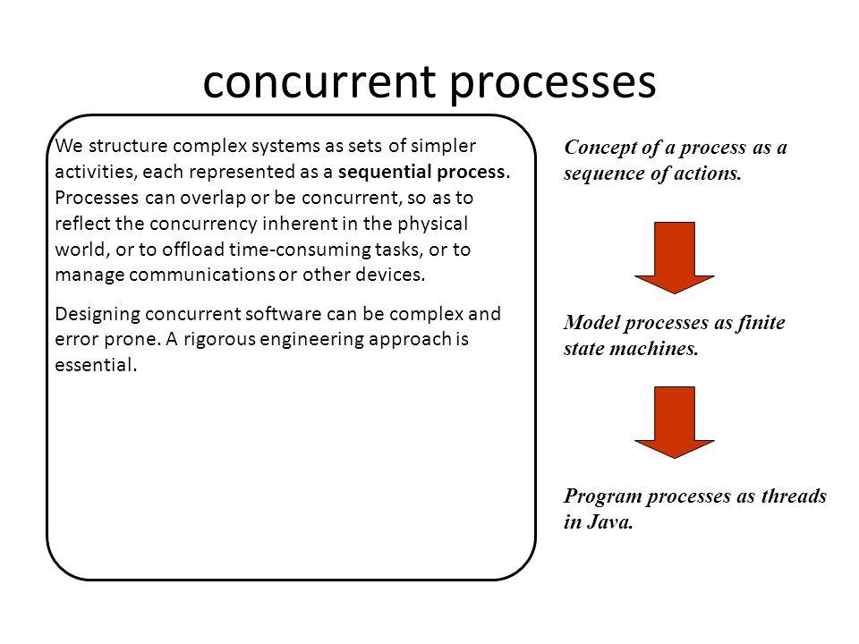 CSP Notação para modelar sistemas concorrentes Alto nível de abstração – Comunicação via passagem de mensagens – Vários operadores para compor processos Ferramentas para analisar propriedades automaticamente – Ex: FDR, PAT Possui bibliotecas para Java – Ex: JCSP