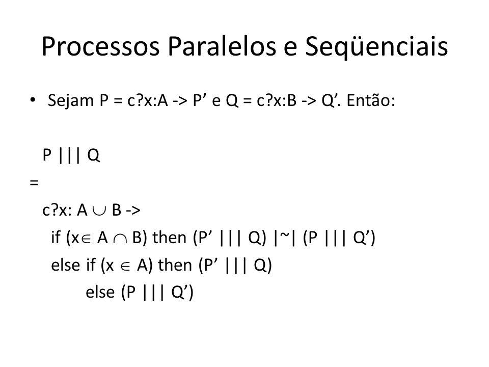 Processos Paralelos e Seqüenciais Sejam P = c?x:A -> P e Q = c?x:B -> Q. Então: P     Q = c?x: A B -> if (x A B) then (P     Q)  ~  (P     Q) else if