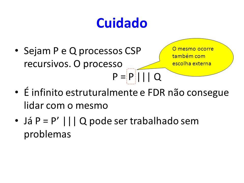 Cuidado Sejam P e Q processos CSP recursivos. O processo P = P     Q É infinito estruturalmente e FDR não consegue lidar com o mesmo Já P = P     Q po