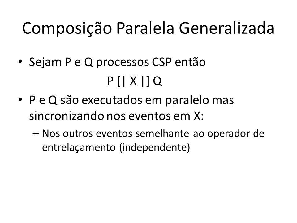 Composição Paralela Generalizada Sejam P e Q processos CSP então P [  X  ] Q P e Q são executados em paralelo mas sincronizando nos eventos em X: – No