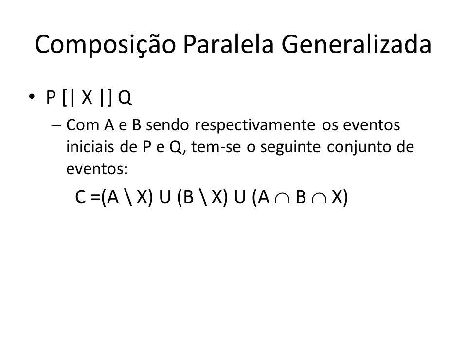 Composição Paralela Generalizada P [  X  ] Q – Com A e B sendo respectivamente os eventos iniciais de P e Q, tem-se o seguinte conjunto de eventos: C