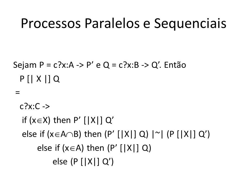 Processos Paralelos e Sequenciais Sejam P = c?x:A -> P e Q = c?x:B -> Q. Então P [  X  ] Q = c?x:C -> if (x X) then P [ X ] Q else if (x A B) then (P