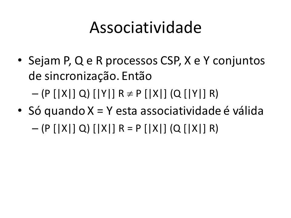 Associatividade Sejam P, Q e R processos CSP, X e Y conjuntos de sincronização. Então – (P [ X ] Q) [ Y ] R P [ X ] (Q [ Y ] R) Só quando X = Y esta a
