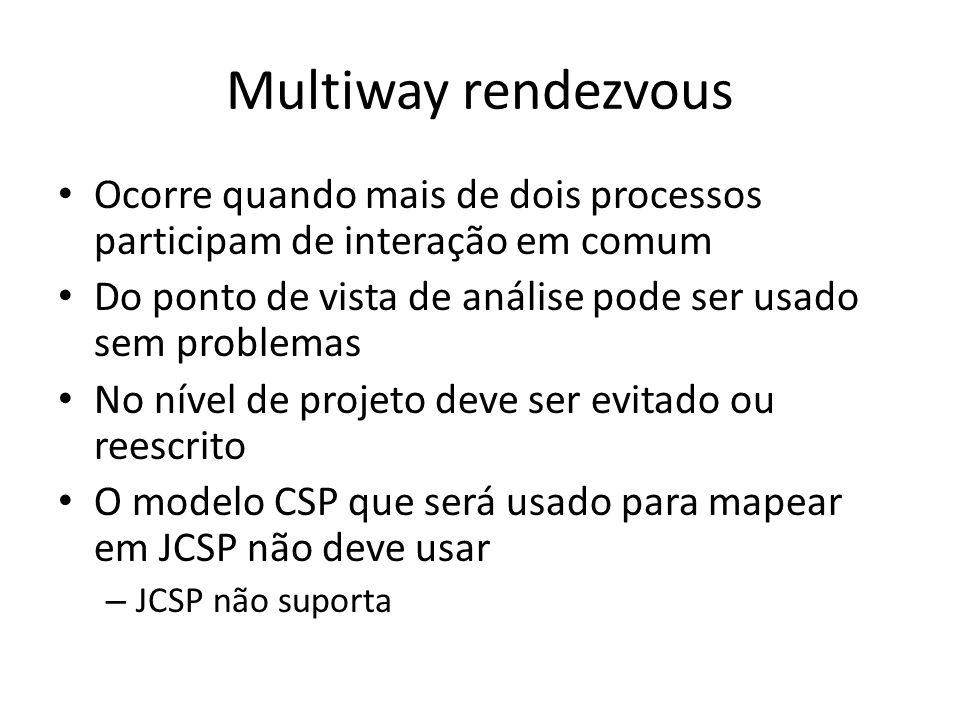 Multiway rendezvous Ocorre quando mais de dois processos participam de interação em comum Do ponto de vista de análise pode ser usado sem problemas No
