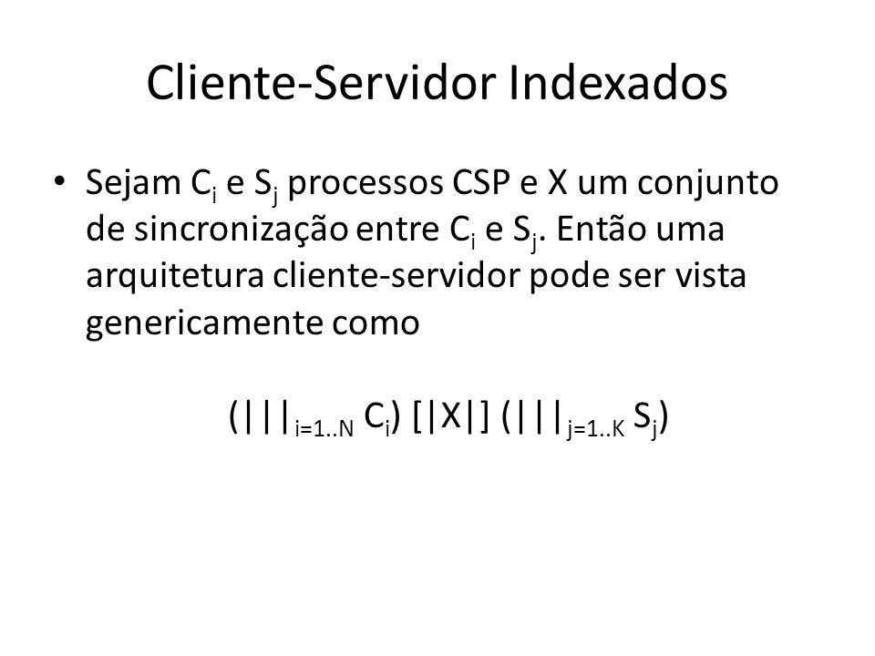 Cliente-Servidor Indexados Sejam C i e S j processos CSP e X um conjunto de sincronização entre C i e S j. Então uma arquitetura cliente-servidor pode