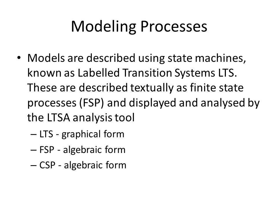 FSP Álgebra de Processos
