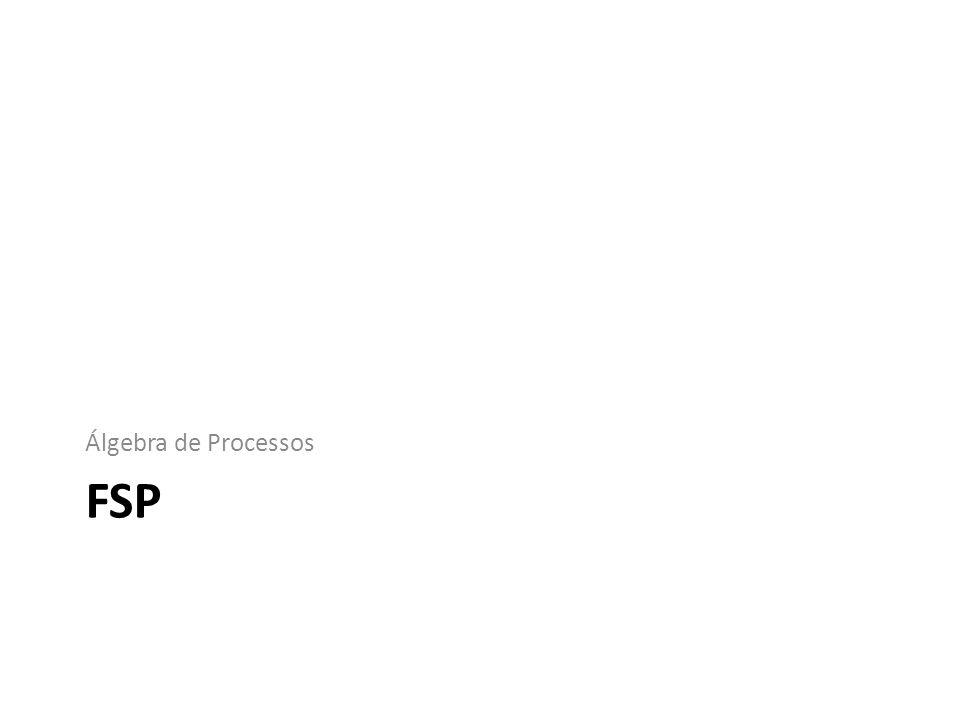 Referências CSP – http://www.cin.ufpe.br/~if711/aulas/Aula%2002.