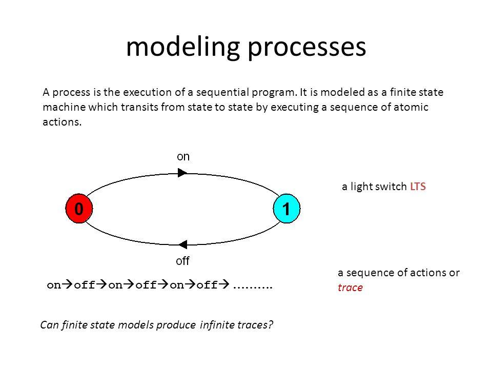 Processos Paralelos e Sequenciais Sejam P = c?x:A -> P e Q = c?x:B -> Q.