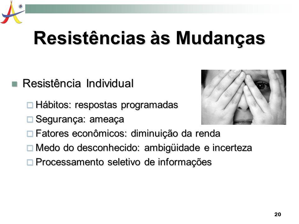 20 Resistências às Mudanças Resistência Individual Resistência Individual Hábitos: respostas programadas Hábitos: respostas programadas Segurança: ame