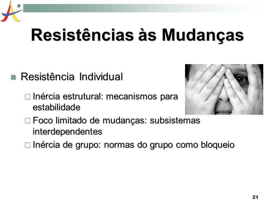 21 Resistências às Mudanças Resistência Individual Resistência Individual Inércia estrutural: mecanismos para estabilidade Inércia estrutural: mecanis