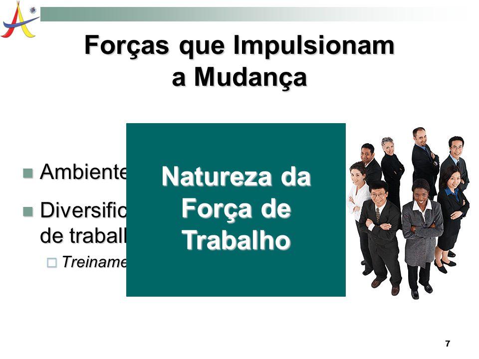 7 Forças que Impulsionam a Mudança Ambiente multicultural Ambiente multicultural Diversificação da força de trabalho Diversificação da força de trabal