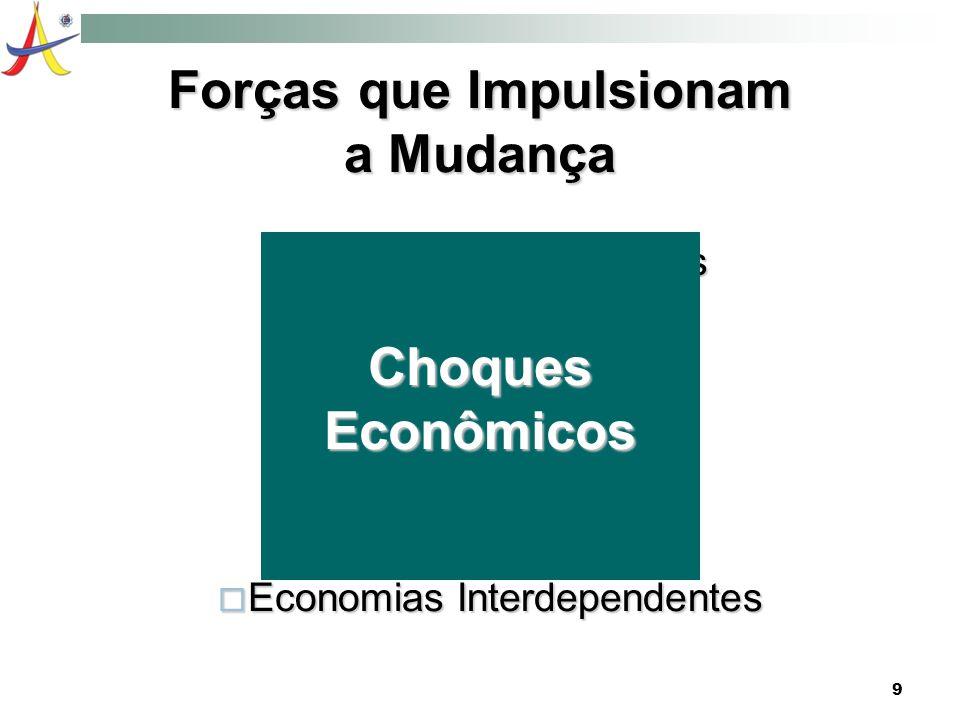 9 Taxas de juros voláteis Taxas de juros voláteis Economias Interdependentes Economias Interdependentes Forças que Impulsionam a Mudança Choques Econô