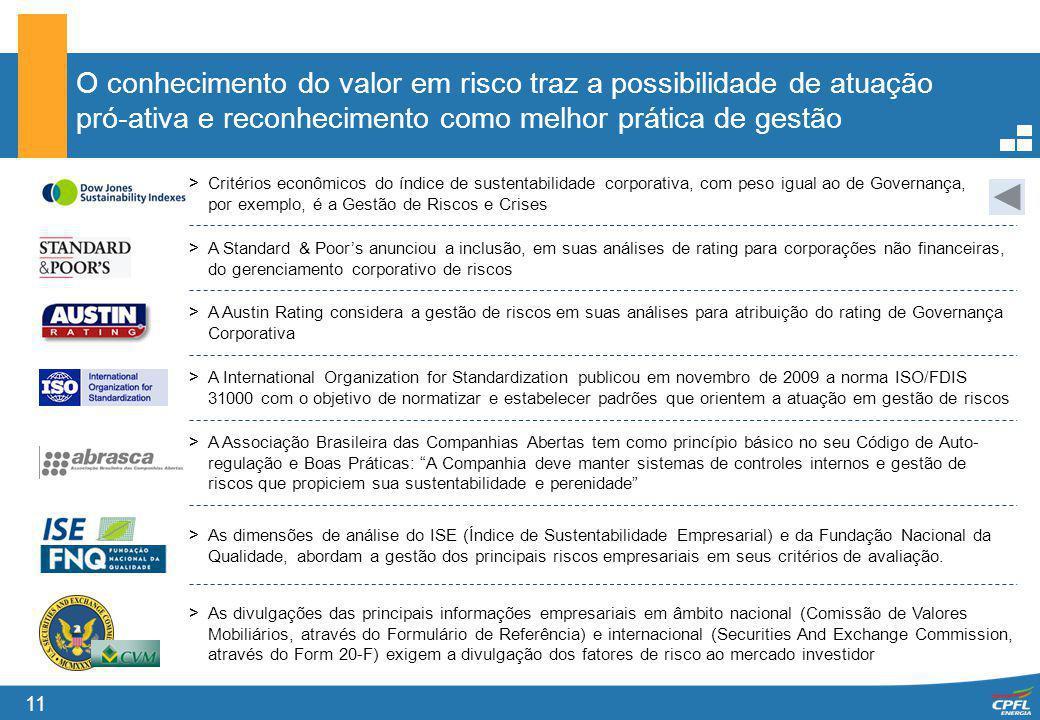 11 O conhecimento do valor em risco traz a possibilidade de atuação pró-ativa e reconhecimento como melhor prática de gestão >Critérios econômicos do