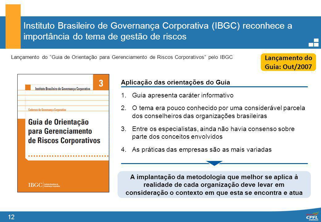12 Instituto Brasileiro de Governança Corporativa (IBGC) reconhece a importância do tema de gestão de riscos 1.Guia apresenta caráter informativo 2.O