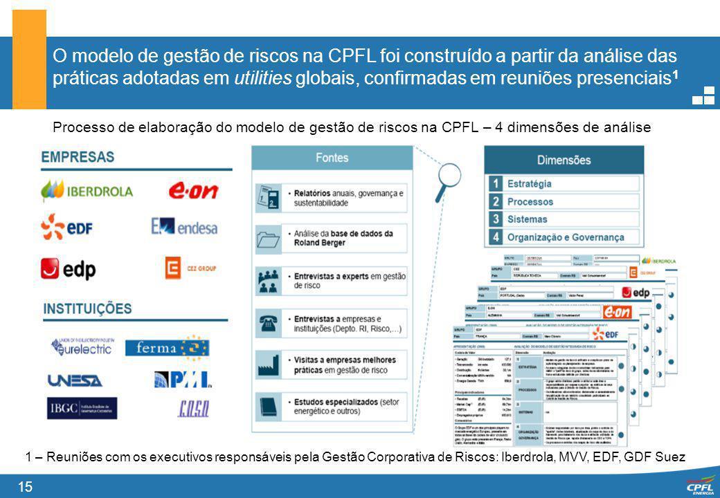15 O modelo de gestão de riscos na CPFL foi construído a partir da análise das práticas adotadas em utilities globais, confirmadas em reuniões presenc