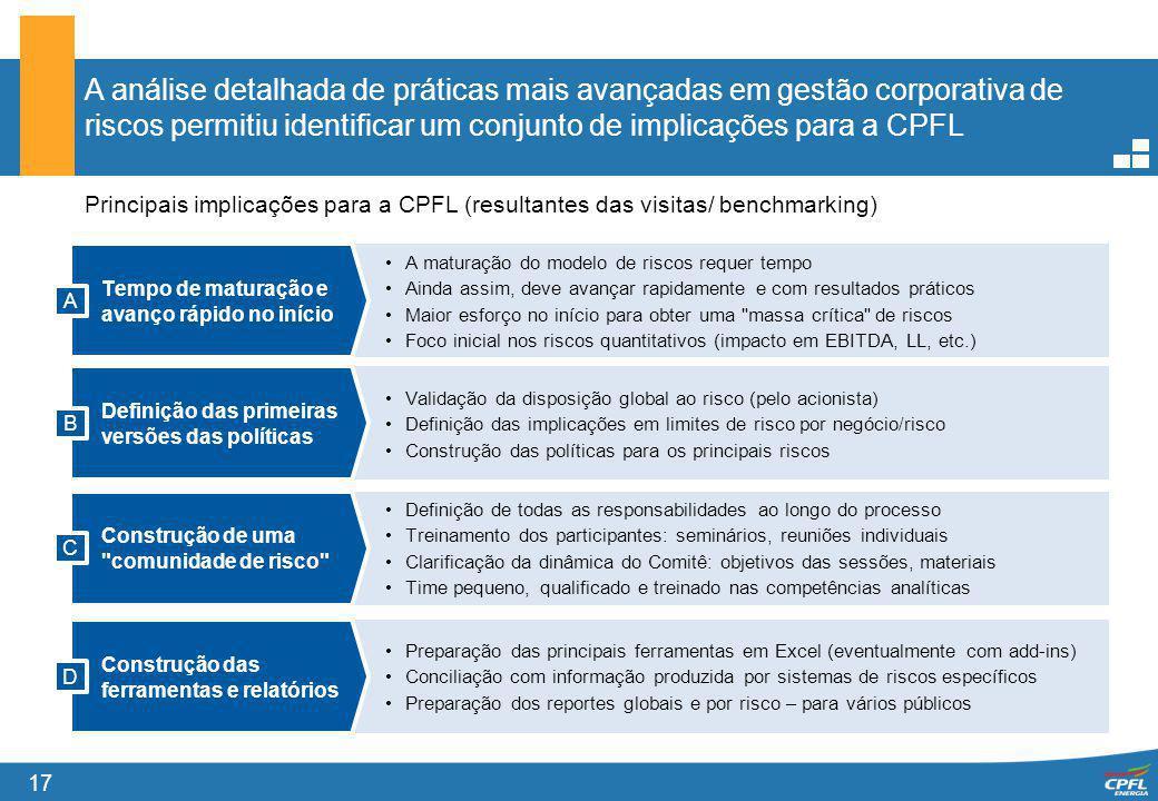 17 A análise detalhada de práticas mais avançadas em gestão corporativa de riscos permitiu identificar um conjunto de implicações para a CPFL Principa