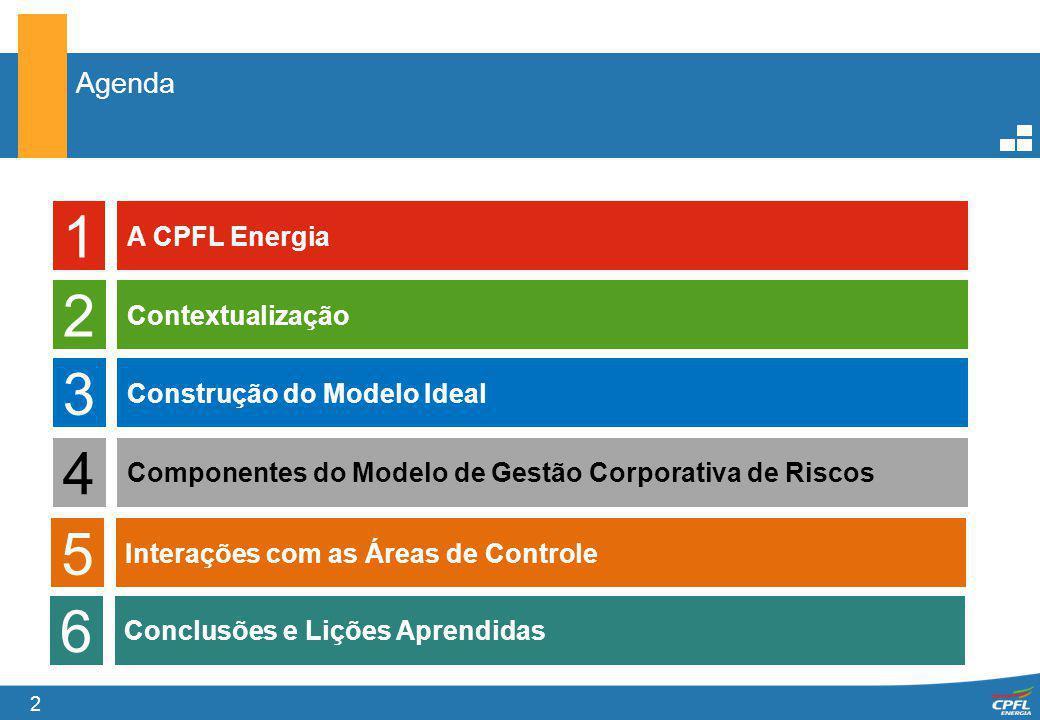 2 Agenda 1 A CPFL Energia 2 3 4 Contextualização Construção do Modelo Ideal Componentes do Modelo de Gestão Corporativa de Riscos 5 Interações com as