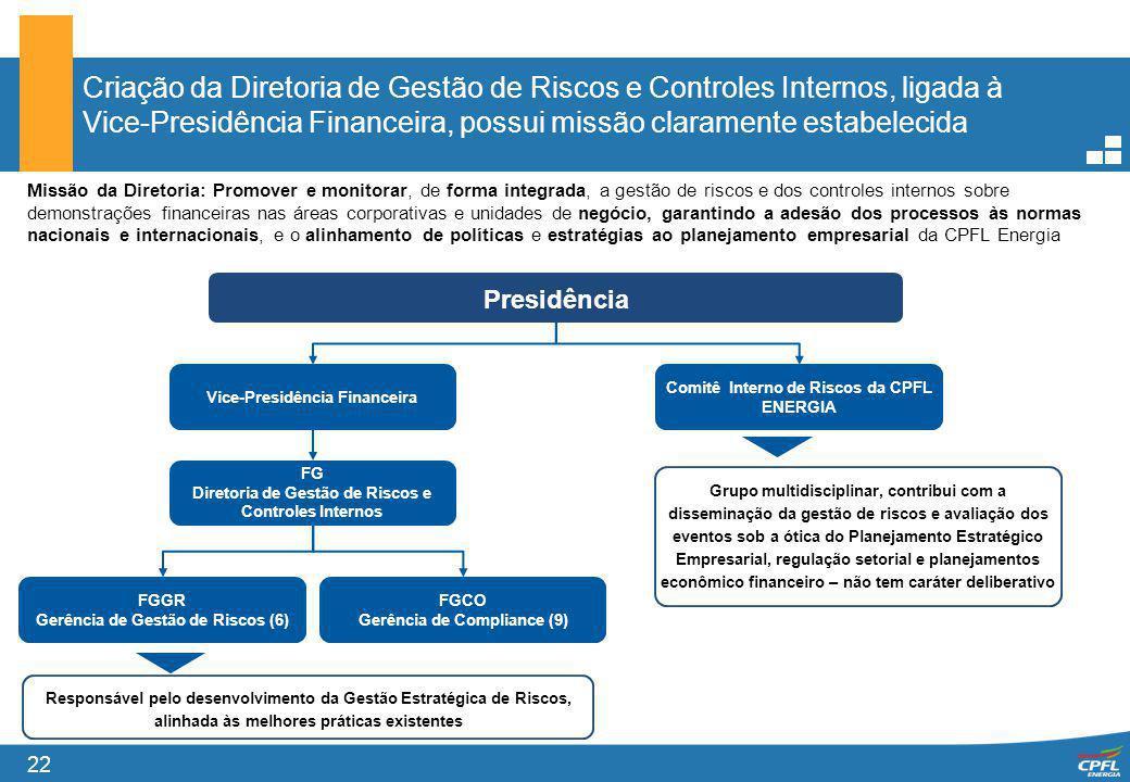 22 Criação da Diretoria de Gestão de Riscos e Controles Internos, ligada à Vice-Presidência Financeira, possui missão claramente estabelecida Missão d