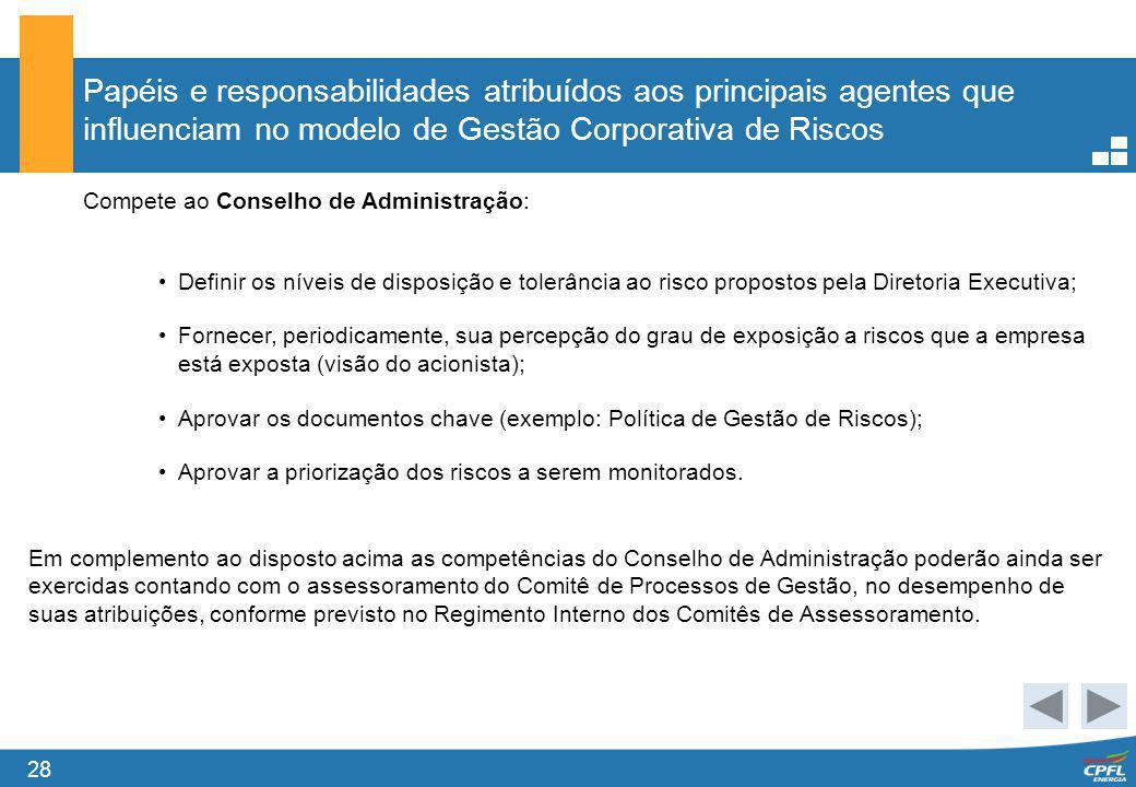 28 Papéis e responsabilidades atribuídos aos principais agentes que influenciam no modelo de Gestão Corporativa de Riscos Compete ao Conselho de Admin