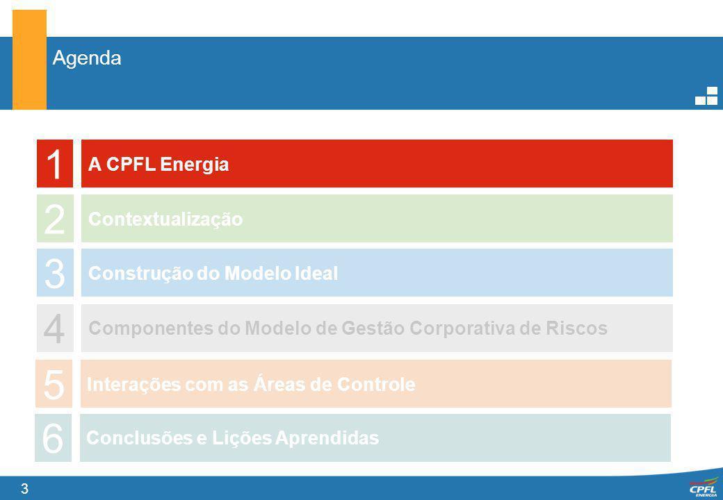 3 Agenda 1 A CPFL Energia 2 3 4 Contextualização Construção do Modelo Ideal Componentes do Modelo de Gestão Corporativa de Riscos 5 Interações com as