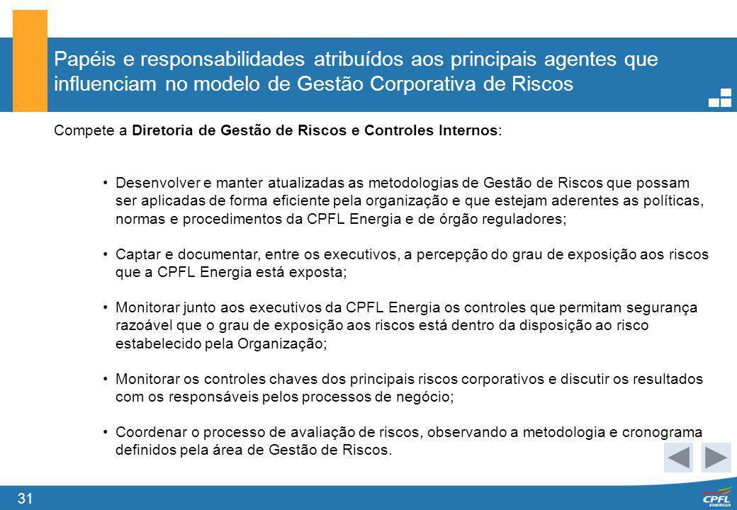 31 Papéis e responsabilidades atribuídos aos principais agentes que influenciam no modelo de Gestão Corporativa de Riscos Compete a Diretoria de Gestã