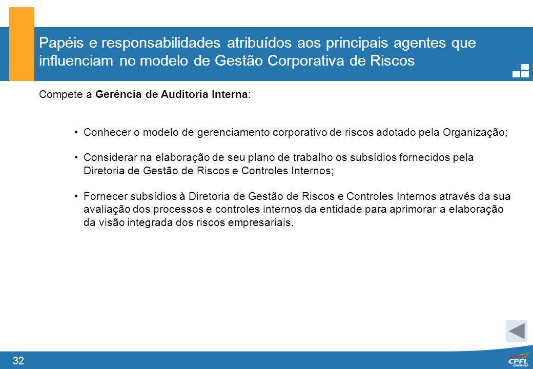 32 Papéis e responsabilidades atribuídos aos principais agentes que influenciam no modelo de Gestão Corporativa de Riscos Compete a Gerência de Audito