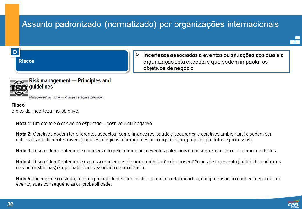36 Assunto padronizado (normatizado) por organizações internacionais Risco efeito da incerteza no objetivo. Nota 1: um efeito é o desvio do esperado –