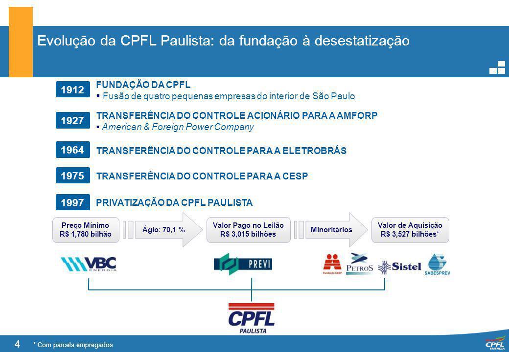 4 Evolução da CPFL Paulista: da fundação à desestatização FUNDAÇÃO DA CPFL Fusão de quatro pequenas empresas do interior de São Paulo 1912 TRANSFERÊNC