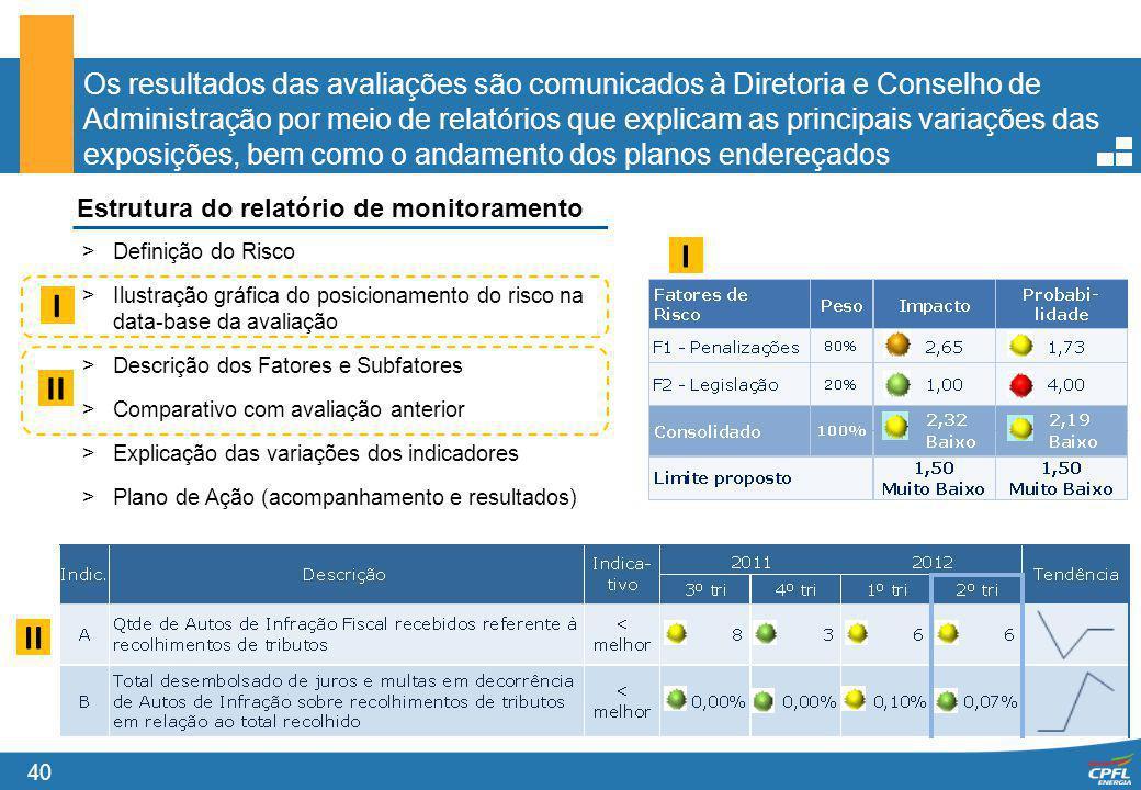 40 >Definição do Risco >Ilustração gráfica do posicionamento do risco na data-base da avaliação >Descrição dos Fatores e Subfatores >Comparativo com a