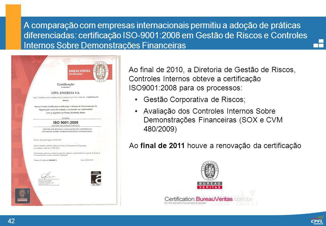 42 A comparação com empresas internacionais permitiu a adoção de práticas diferenciadas: certificação ISO-9001:2008 em Gestão de Riscos e Controles In