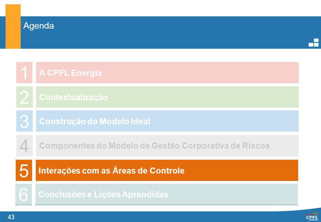 43 Agenda 1 A CPFL Energia 2 3 4 Contextualização Construção do Modelo Ideal Componentes do Modelo de Gestão Corporativa de Riscos 5 Interações com as