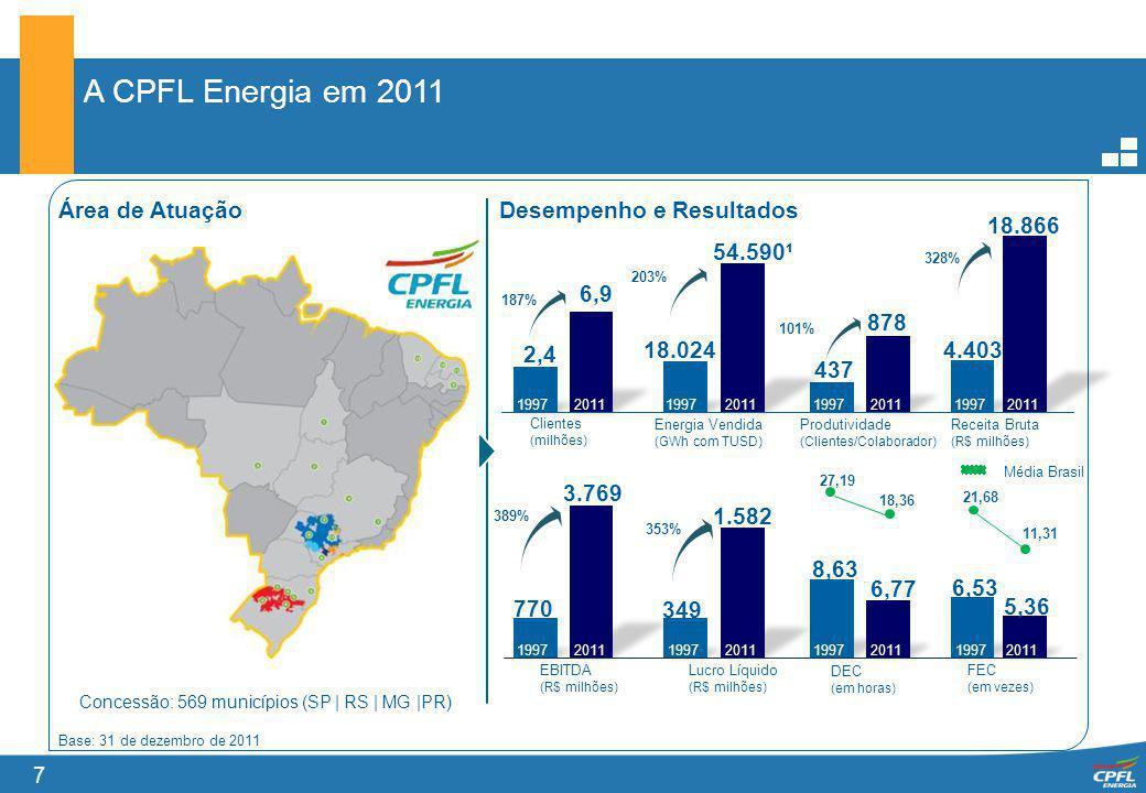7 A CPFL Energia em 2011 Base: 31 de dezembro de 2011 Área de Atuação Lucro Líquido (R$ milhões) EBITDA (R$ milhões) Receita Bruta (R$ milhões) Produt