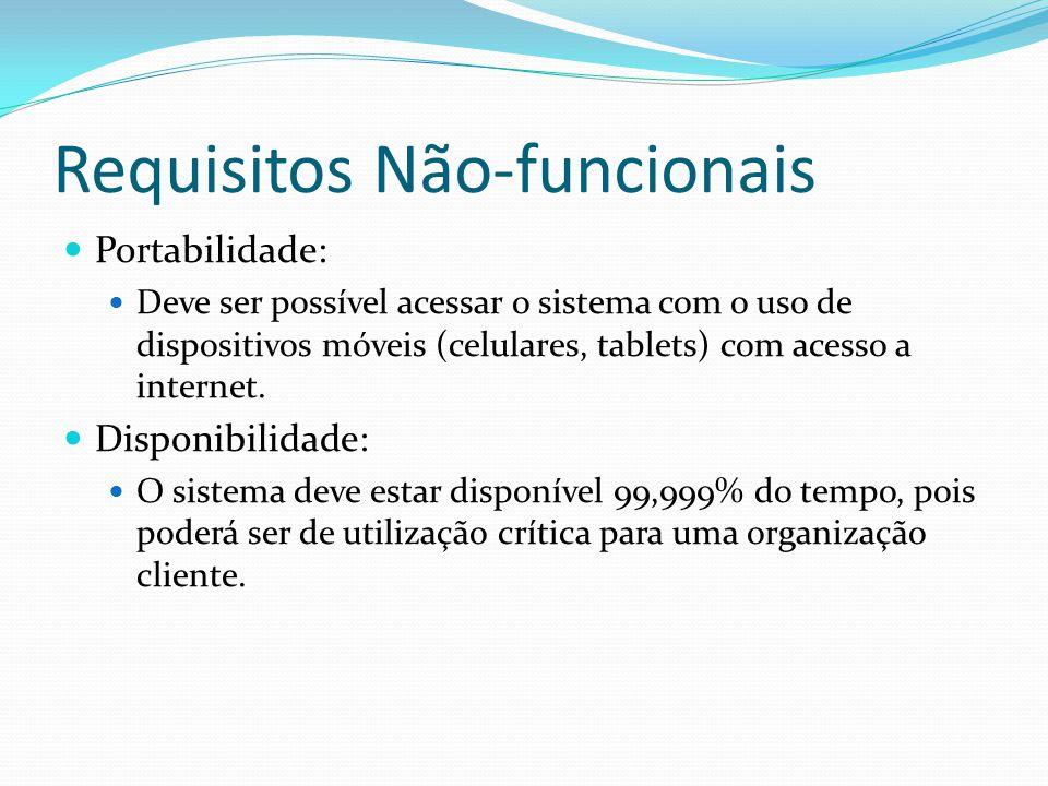 Requisitos Não-funcionais Portabilidade: Deve ser possível acessar o sistema com o uso de dispositivos móveis (celulares, tablets) com acesso a internet.