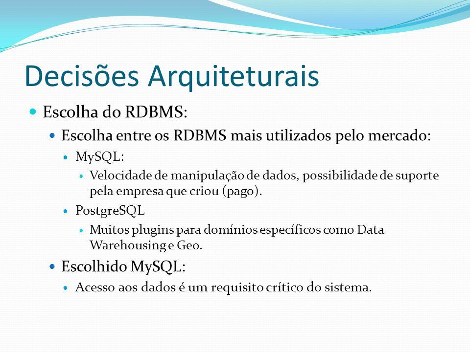 Decisões Arquiteturais Escolha do RDBMS: Escolha entre os RDBMS mais utilizados pelo mercado: MySQL: Velocidade de manipulação de dados, possibilidade de suporte pela empresa que criou (pago).