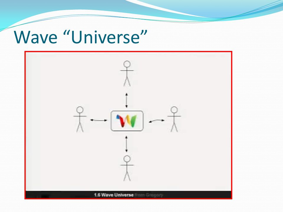 Wave Universe