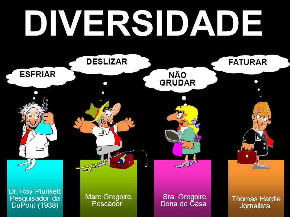 © MARIO PERSONA Comunicação & Marketing www.mariopersona.com.br Marc Gregoire Pescador Sra.
