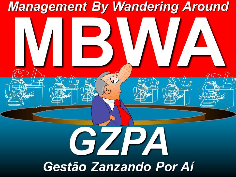 © MARIO PERSONA Comunicação & Marketing www.mariopersona.com.br Management By Wandering Around MBWA GZPA Gestão Zanzando Por Aí