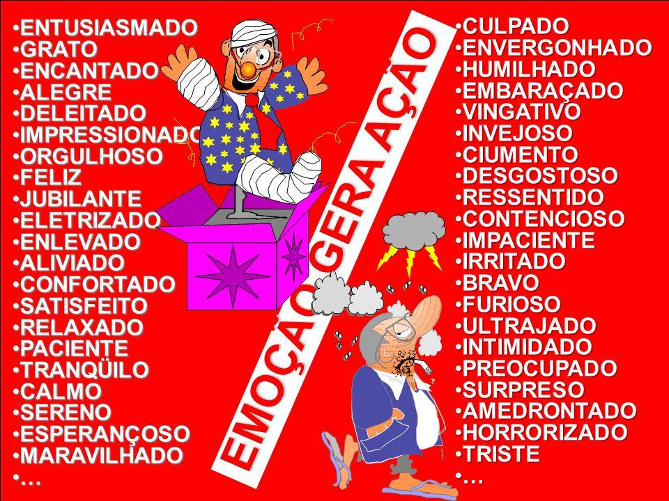 © MARIO PERSONA Comunicação & Marketing www.mariopersona.com.br ENTUSIASMADOENTUSIASMADO GRATOGRATO ENCANTADOENCANTADO ALEGREALEGRE DELEITADODELEITADO IMPRESSIONADOIMPRESSIONADO ORGULHOSOORGULHOSO FELIZFELIZ JUBILANTEJUBILANTE ELETRIZADOELETRIZADO ENLEVADOENLEVADO ALIVIADOALIVIADO CONFORTADOCONFORTADO SATISFEITOSATISFEITO RELAXADORELAXADO PACIENTEPACIENTE TRANQÜILOTRANQÜILO CALMOCALMO SERENOSERENO ESPERANÇOSOESPERANÇOSO MARAVILHADOMARAVILHADO … EMOÇÃO GERA AÇÃO CULPADOCULPADO ENVERGONHADOENVERGONHADO HUMILHADOHUMILHADO EMBARAÇADOEMBARAÇADO VINGATIVOVINGATIVO INVEJOSOINVEJOSO CIUMENTOCIUMENTO DESGOSTOSODESGOSTOSO RESSENTIDORESSENTIDO CONTENCIOSOCONTENCIOSO IMPACIENTEIMPACIENTE IRRITADOIRRITADO BRAVOBRAVO FURIOSOFURIOSO ULTRAJADOULTRAJADO INTIMIDADOINTIMIDADO PREOCUPADOPREOCUPADO SURPRESOSURPRESO AMEDRONTADOAMEDRONTADO HORRORIZADOHORRORIZADO TRISTETRISTE …