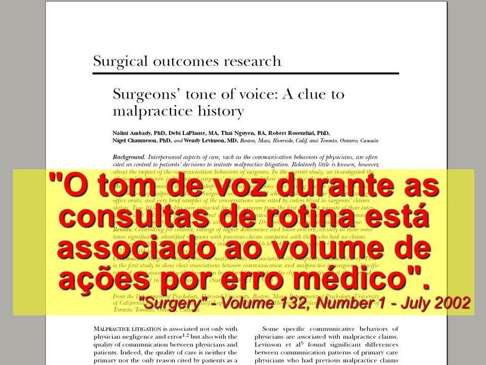 © MARIO PERSONA Comunicação & Marketing www.mariopersona.com.br O tom de voz durante as consultas de rotina está associado ao volume de ações por erro médico .
