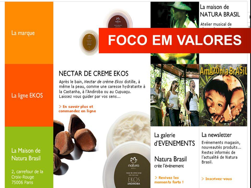 © MARIO PERSONA Comunicação & Marketing www.mariopersona.com.br FOCO EM VALORES