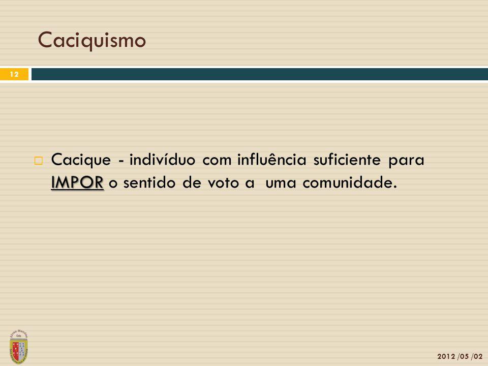 Caciquismo 2012 /05 /02 12 IMPOR Cacique - indivíduo com influência suficiente para IMPOR o sentido de voto a uma comunidade.