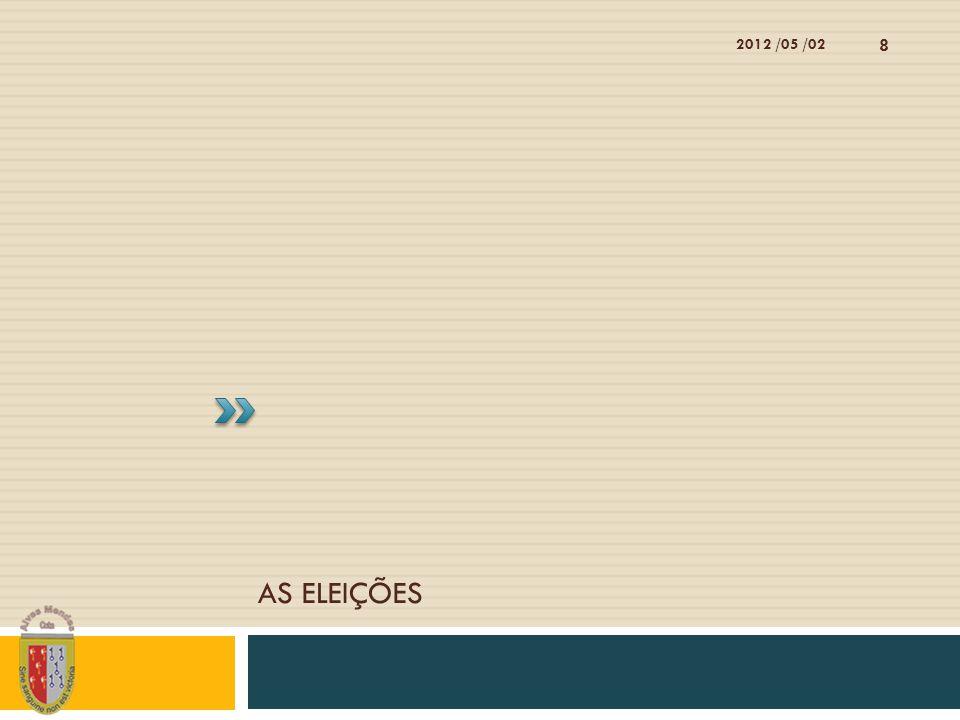 Características do sufrágio 2012 /05 /02 9 Sufrágio Censitário Sufrágio Directo Uma assembleia eleita representativa ??.