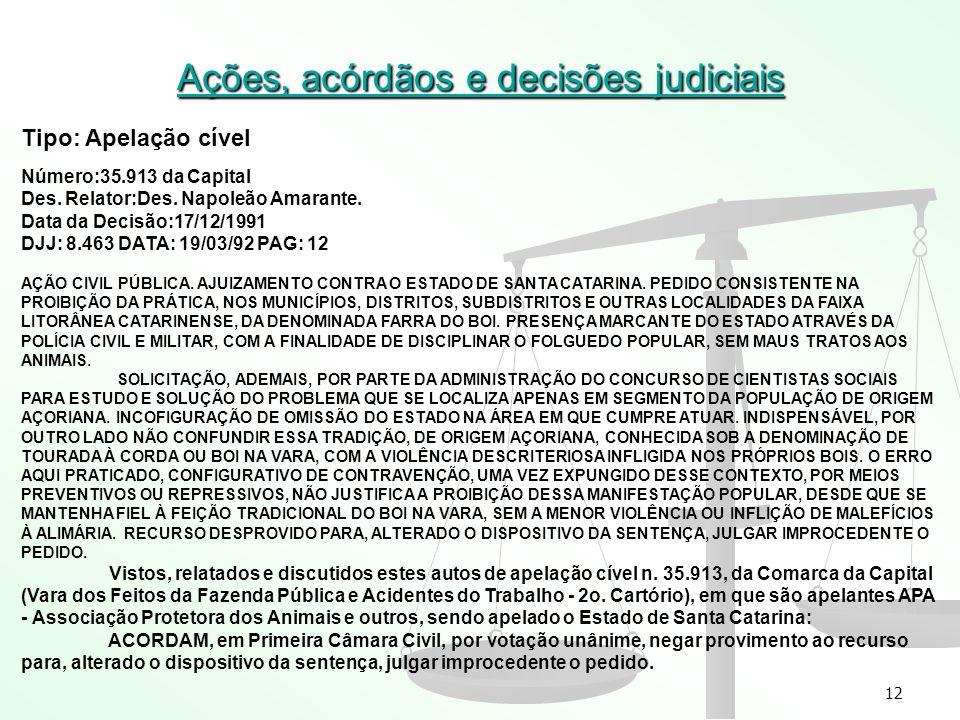 12 Ações, acórdãos e decisões judiciais Tipo: Apelação cível Número:35.913 da Capital Des. Relator:Des. Napoleão Amarante. Data da Decisão:17/12/1991