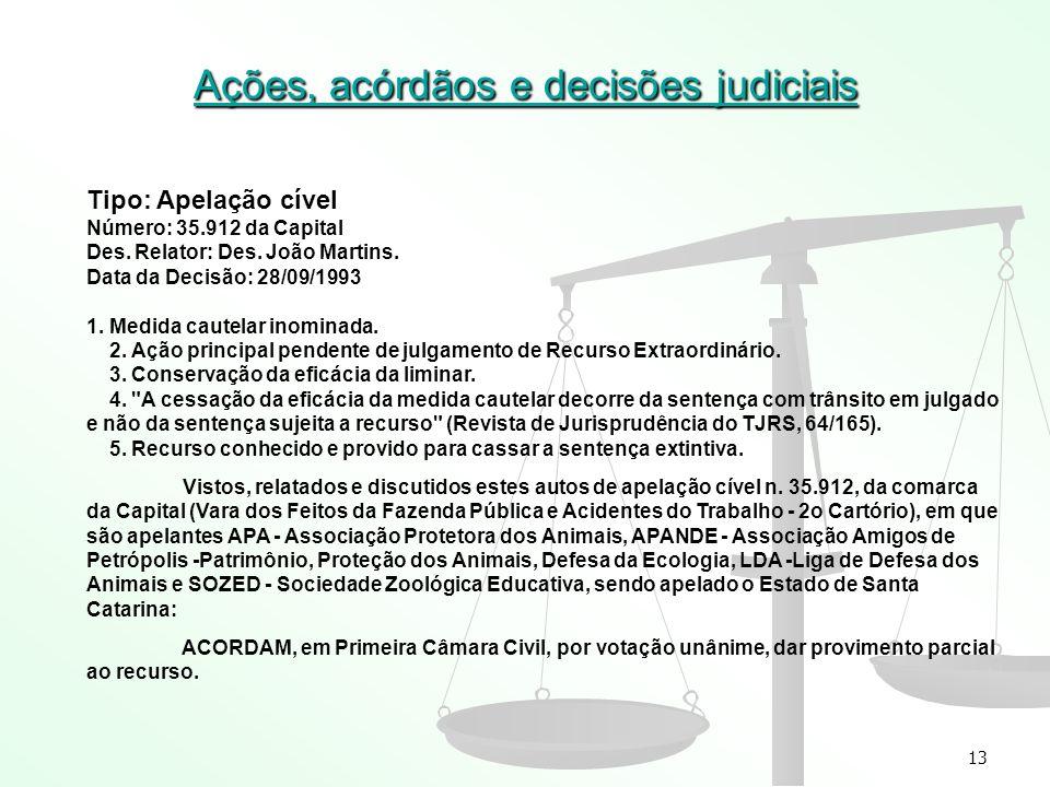 13 Ações, acórdãos e decisões judiciais Tipo: Apelação cível Número: 35.912 da Capital Des. Relator: Des. João Martins. Data da Decisão: 28/09/1993 1.