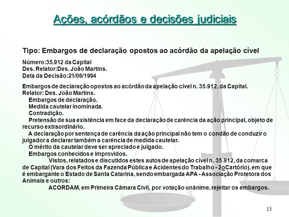 15 Ações, acórdãos e decisões judiciais Tipo: Embargos de declaração opostos ao acórdão da apelação cível Número:35.912 da Capital Des. Relator:Des. J