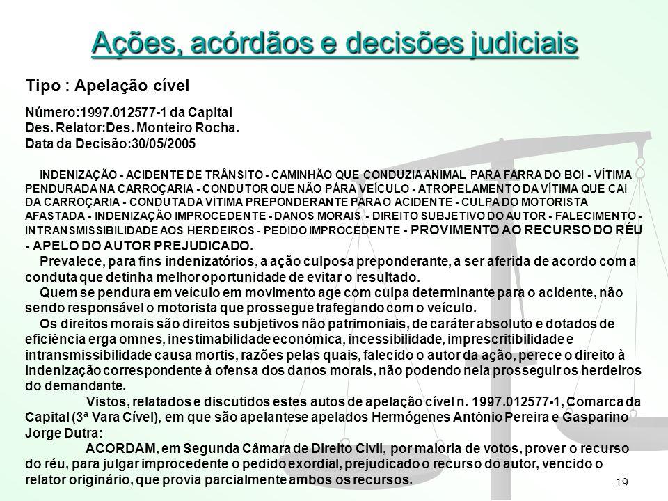 19 Ações, acórdãos e decisões judiciais Tipo : Apelação cível Número:1997.012577-1 da Capital Des. Relator:Des. Monteiro Rocha. Data da Decisão:30/05/
