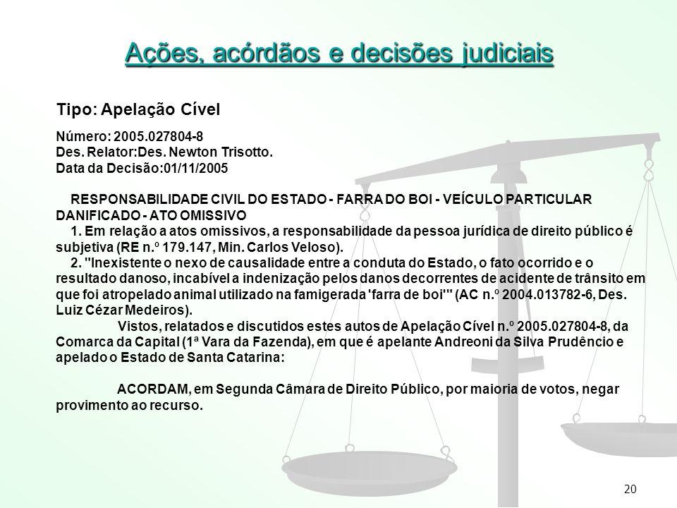 20 Ações, acórdãos e decisões judiciais Tipo: Apelação Cível Número: 2005.027804-8 Des.