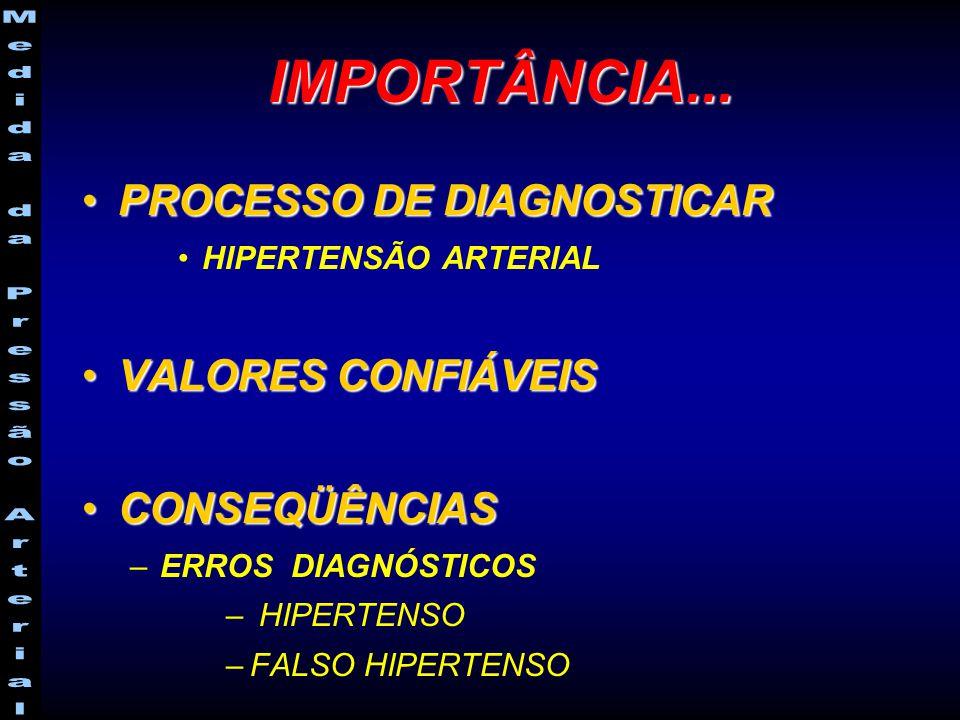 PROCESSO DE DIAGNOSTICARPROCESSO DE DIAGNOSTICAR HIPERTENSÃO ARTERIAL VALORES CONFIÁVEISVALORES CONFIÁVEIS CONSEQÜÊNCIASCONSEQÜÊNCIAS –ERROS DIAGNÓSTICOS – HIPERTENSO –FALSO HIPERTENSO IMPORTÂNCIA...