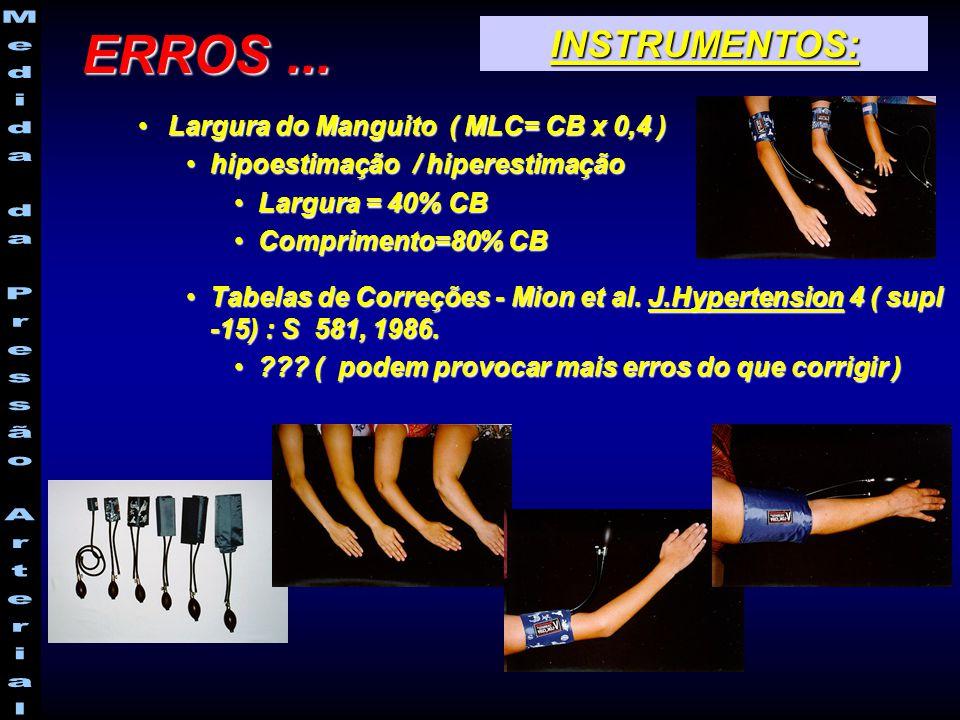 Largura do Manguito ( MLC= CB x 0,4 )Largura do Manguito ( MLC= CB x 0,4 ) hipoestimação / hiperestimaçãohipoestimação / hiperestimação Largura = 40% CBLargura = 40% CB Comprimento=80% CBComprimento=80% CB Tabelas de Correções - Mion et al.